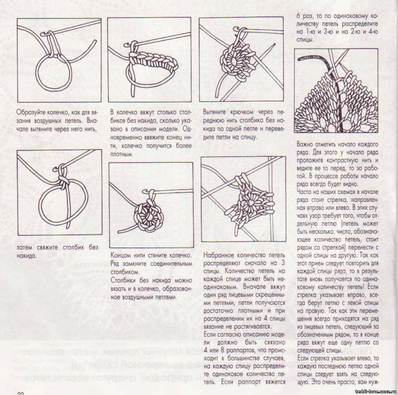 Как понимать в схеме нет петли